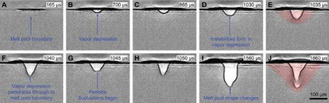卡内基梅隆大学通过高速X射线成像研究SLM 3D打印中小孔的成因 - 图片