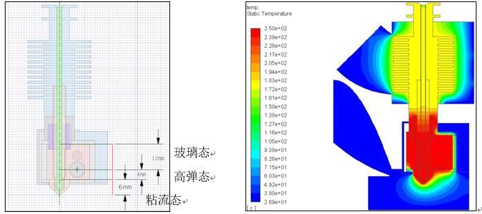 仿真计算在FDM 3D打印机的设计改进过程中的作用