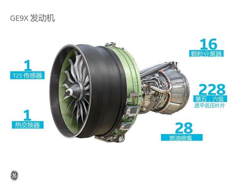 最大双引擎喷气式飞机波音777X配备3D打印发动机部件将首飞